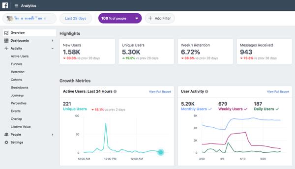 Facebook Analytics cung cấp cho bạn dữ liệu về người dùng hoạt động, mua hàng, kênh bán hàng và hơn thế nữa.