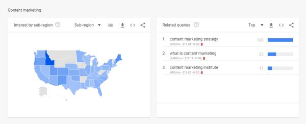 Thống kê khối lượng tìm kiếm của Google Xu hướng trong tìm kiếm YouTube bước 2.