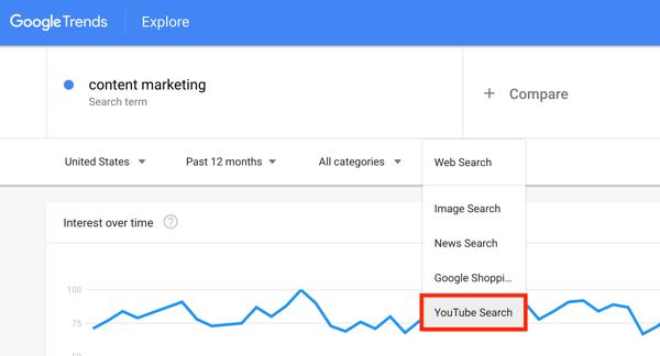 Số liệu thống kê tìm kiếm của Google Xu hướng trong tìm kiếm YouTube bước 1.