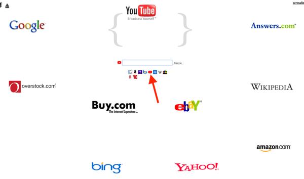 Soovle nghiên cứu từ khóa cho nền tảng YouTube bước 1.