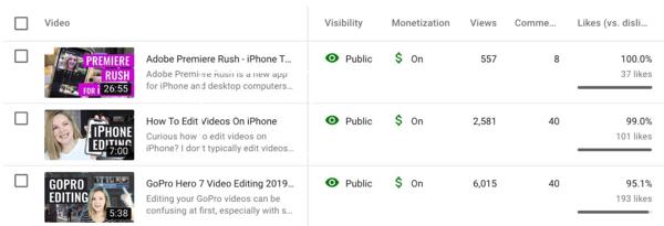 Cách sử dụng chuỗi video để phát triển kênh YouTube của bạn, tùy chọn YouTube để xem dữ liệu cho một video cụ thể